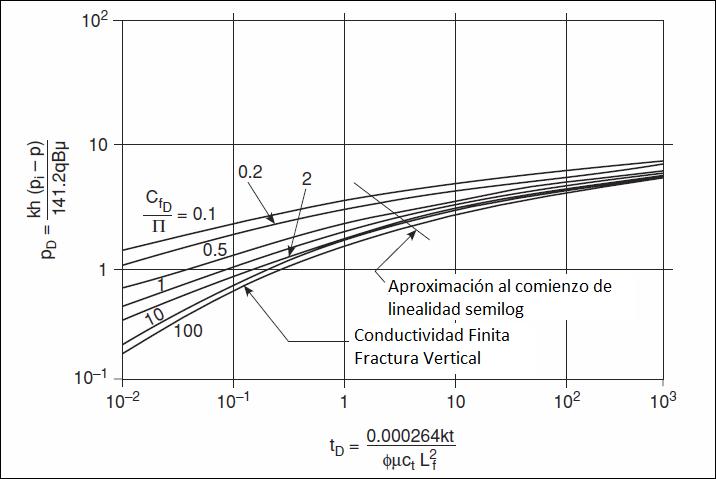 Fractura4