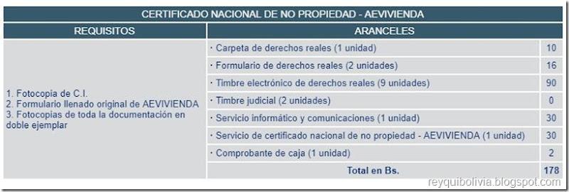 Trámites en Derechos Reales en Bolivia