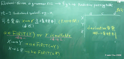 建構一個Predictive parsing table: 對一個lookahead symbol可以套用哪一條文法規則
