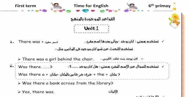 قواعد اللغة الانجليزية للصف السادس الابتدائي ترم اول 2021 فى 10 ورقات فقط