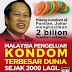 Malaysia Pengeluar Kondom Terbesar Dunia