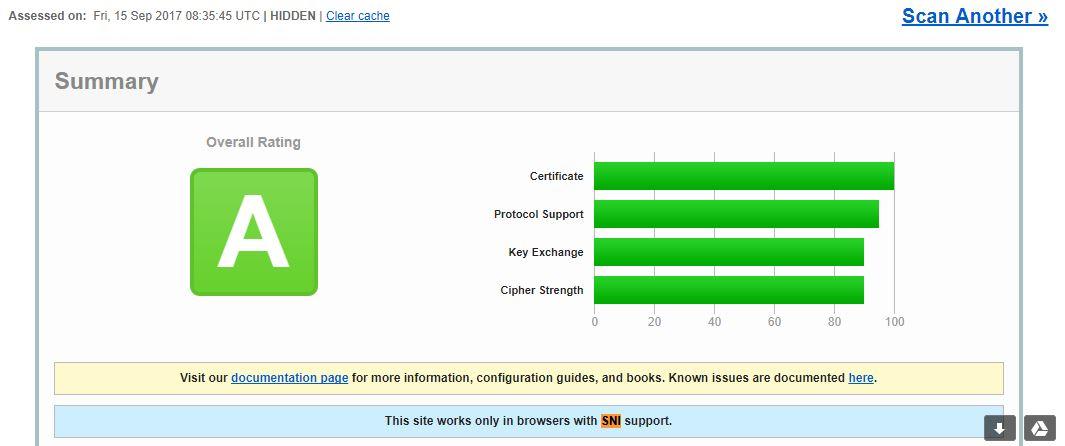 Self Signed Ssltls Certificate Warning By Google Webmasters