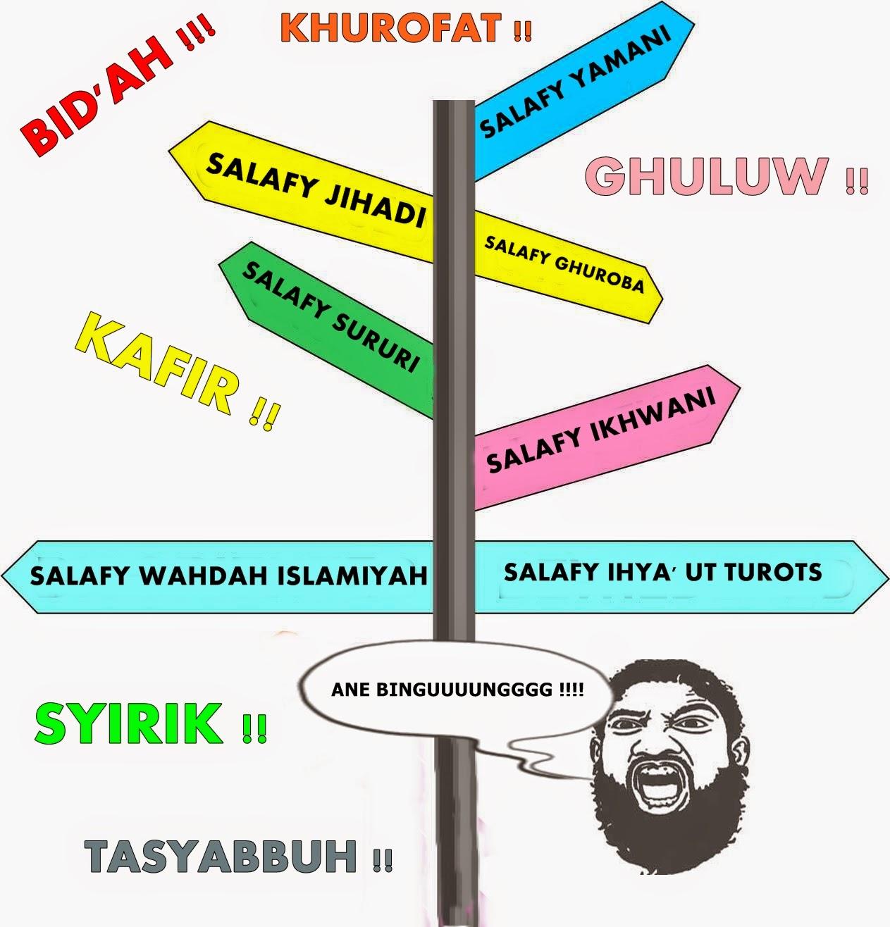 Contoh Kebingunan Ulama Salafi Dalam Memahami Bid'ah Menurut al-Qardhawi