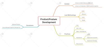 Pengertian PRD RFC Proses Produk dan Fitur Dirilis