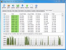 SoftPerfect Networx Screenshot 3