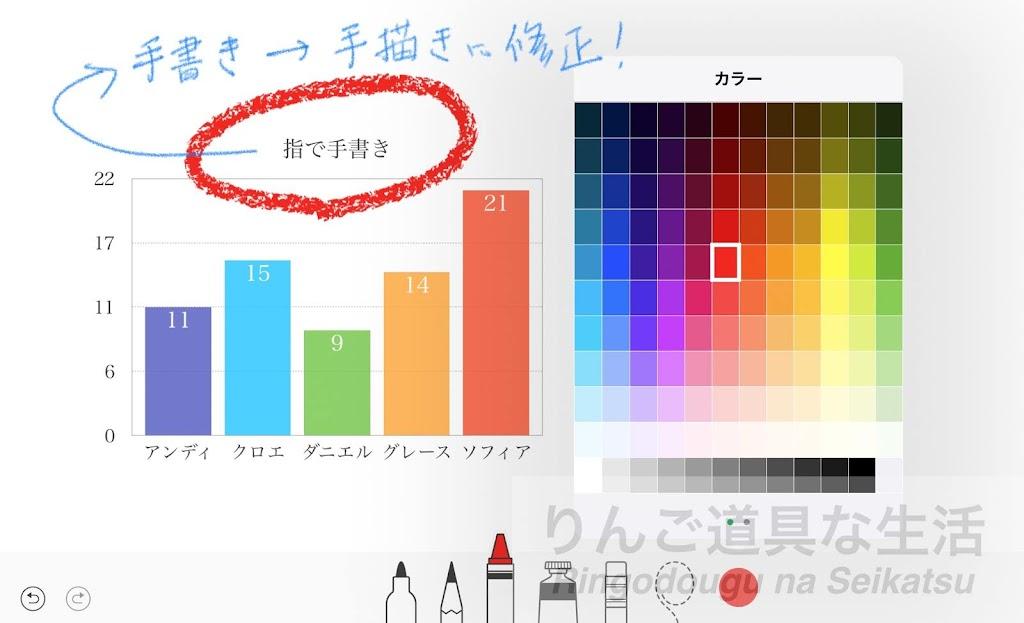 iwork描画機能のレビュー iphone版numbersで指で描く編 りんご道具