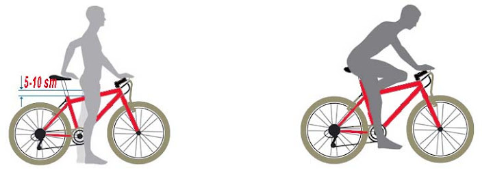 Как просто подобрать нужный размер рамы горного велосипеда
