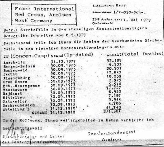 holocausto informe cruz roja 2