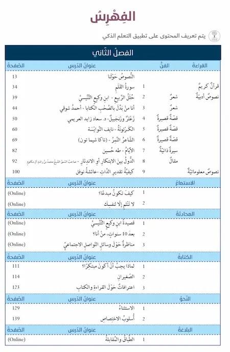 فهرس كتاب اللغة العربية الصف الثامن الامارات الفصل الثانى 2021