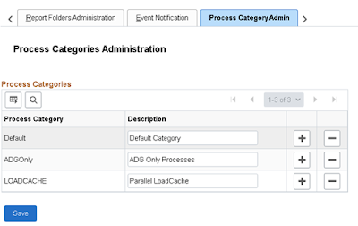 Process Scheduler Process Category Admin