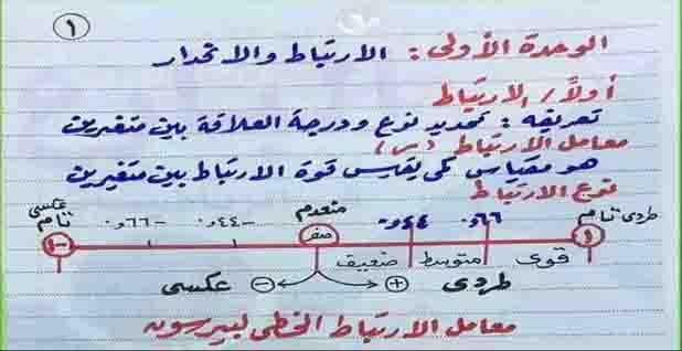 تحميل مذكرة إحصاء للصف الثالث الثانوي 2021 للأستاذ عبدالحليم سعفان