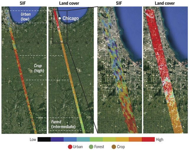 The marked ecological gradients depicted by high-resolution SIF measurements from NASA's Orbiting Carbon Observatory-2 satellite along a transect of temperate deciduous forests, crops, and urban area from Indiana to suburban Chicago, Illinois. Graphic: Sun, et al., 2017 / Science