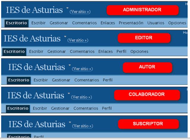 pestañas y roles usuario educastur