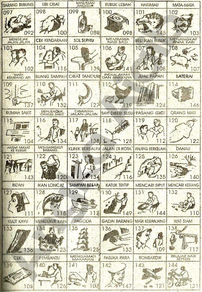 Daftar Buku Mimpi 3D dengan Nomor Togel Abjad 097 – 144