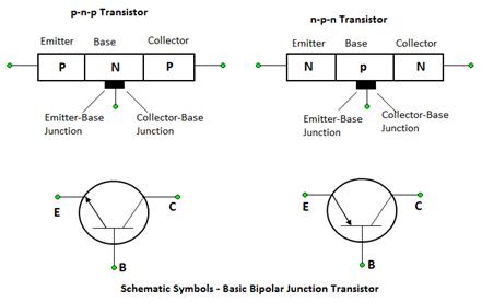 schematic symbols of pnp transistor npn transistor