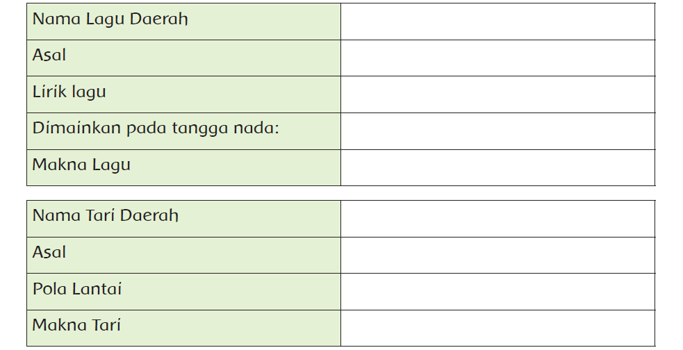 Kunci Jawaban Halaman 216, 217 Tema 6 Kelas 5