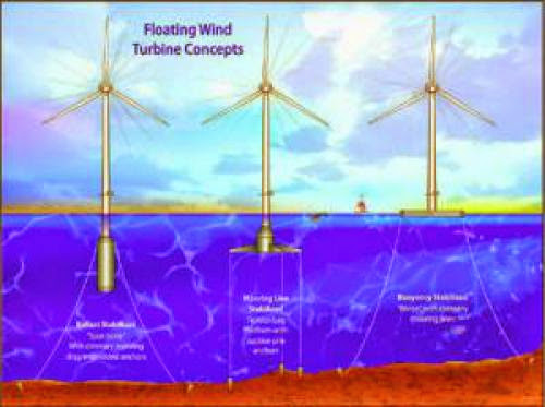 Japan Wind Energy Has Capacity To Replace Nuclear Power