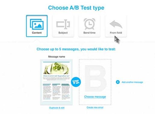 ab-testing-getresponse-vs-infusionsoft