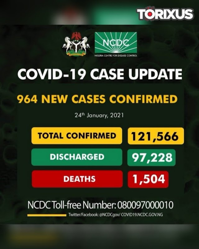 Sunday Covid-19 Report: NCDC Released Data showing numbers of Reported New Cases