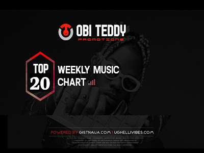 Gists : Top 20 Weekly Music Charts