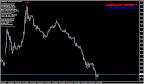 2011-08-01_2252_001.  USD-JPY M5