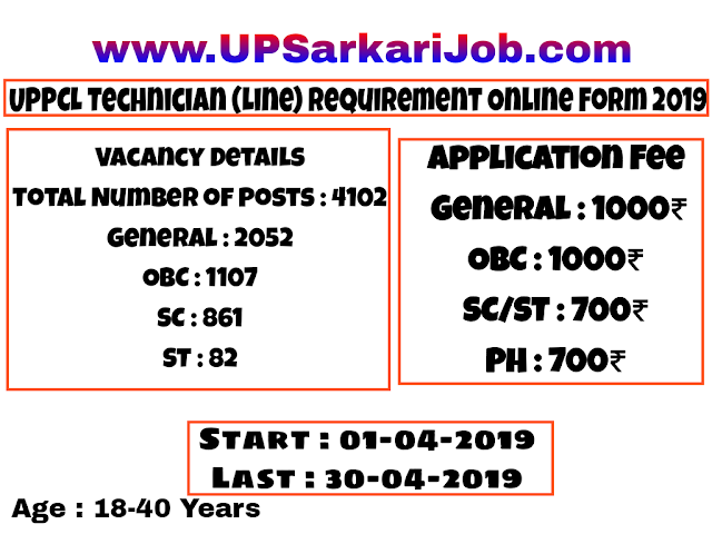 UPPCL Technician (Wireman, Electrician, Lineman, Electrical) Requirement Online Form 2019