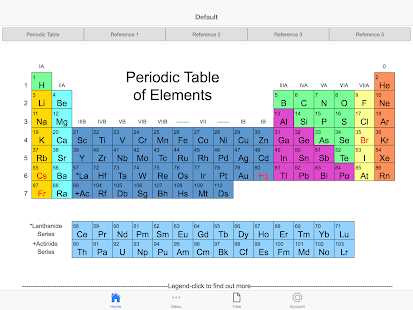 91 periodic table with names afrikaans table afrikaans with with periodic afrikaans table names android periodic op google play table apps urtaz Choice Image
