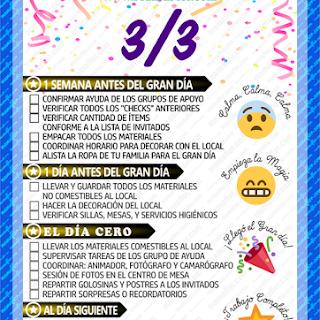 Check List: Organizar Fiesta de Cumpleaños (Página 3)