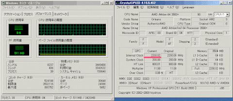 processor.sysでアイドル時は2200.02MHz