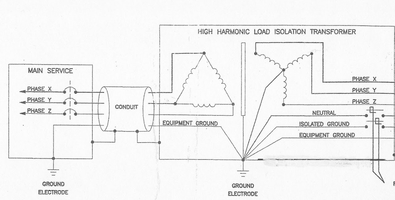 iso ground froma a transformer rh forums mikeholt com Isolated Ground Symbol Isolated Ground System Schematic