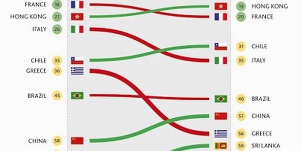 A világ leggazdagabb országai (2014)