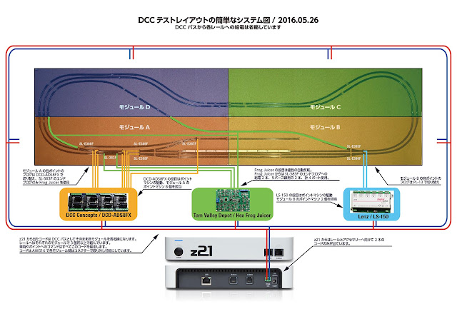 DCC_Test_Layout_BUS.jpg