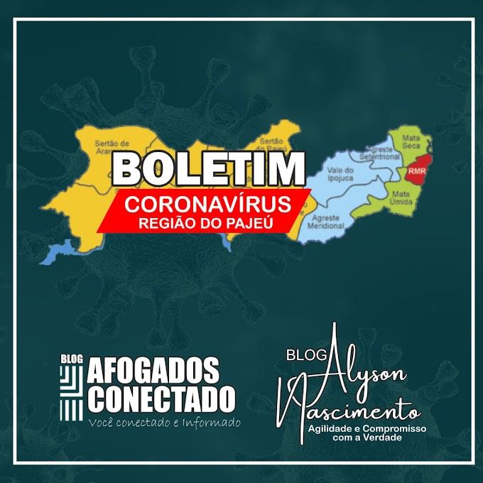 Afogados se torna a segunda cidade mais afetada pela Covid-19, ST segue em primeiro. Confira boletim da Região do Pajeú: