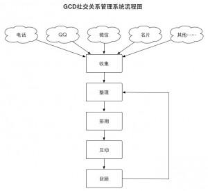 GCD.jpg