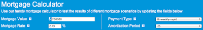 Rate Supermarket Mortgage Calculator
