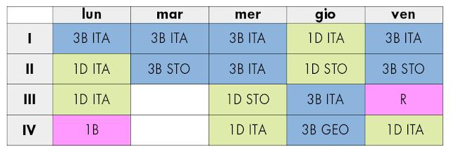 Orario provvisorio prof. Stefano Maroni