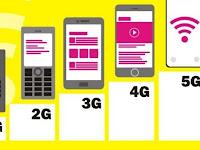 Ternyataa Begini Perkembangan Internet dari Masa ke Masa, Sejak 1G Sampai yang Terbaru 5G