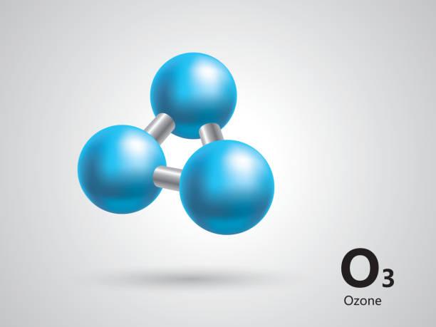 Ozone Definition
