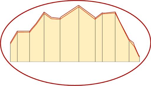 profil en long pipeline SIG PODS