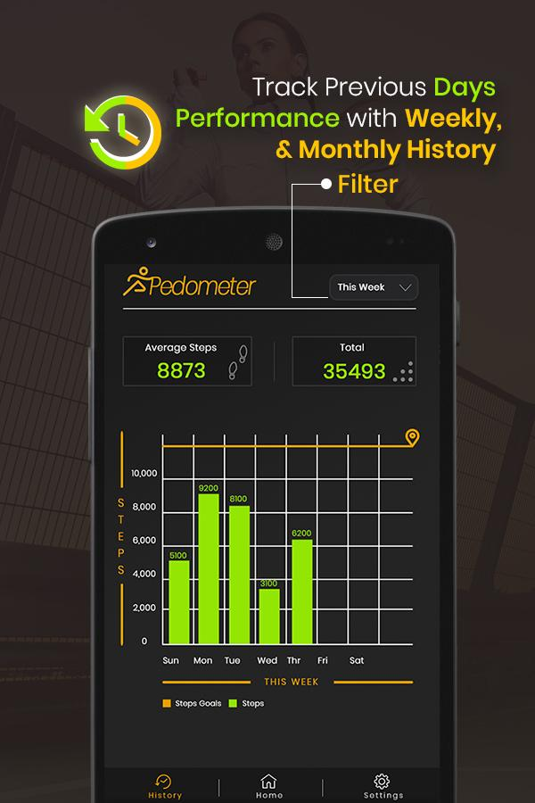 Pedometer - Count Step, Calories & Fitness Tracker- screenshot