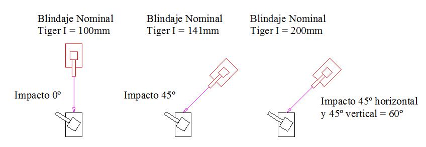 Resultado de imagen para como hacer sidescraping con el tiger i en wot