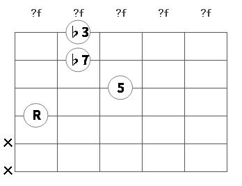 chord4-Dm7-11.png