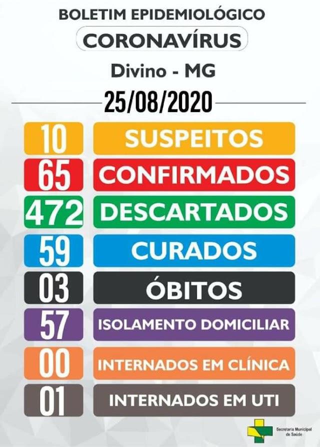 Boletim Epidemiológico Divino: 25 de Agosto de 2020
