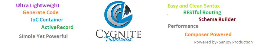 Cygnite PHP Framework- Features