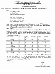 CIRCULAR, CM, HELPLINE, BASIC SHIKSHA NEWS : प्रदेश में मुख्यमंत्री हेल्पलाइन के अंतर्गत जनपदों से सम्बंधित बेसिक शिक्षा विभाग के लंबित प्रकरणों के शीघ्र निस्तारण के सम्बन्ध में ।