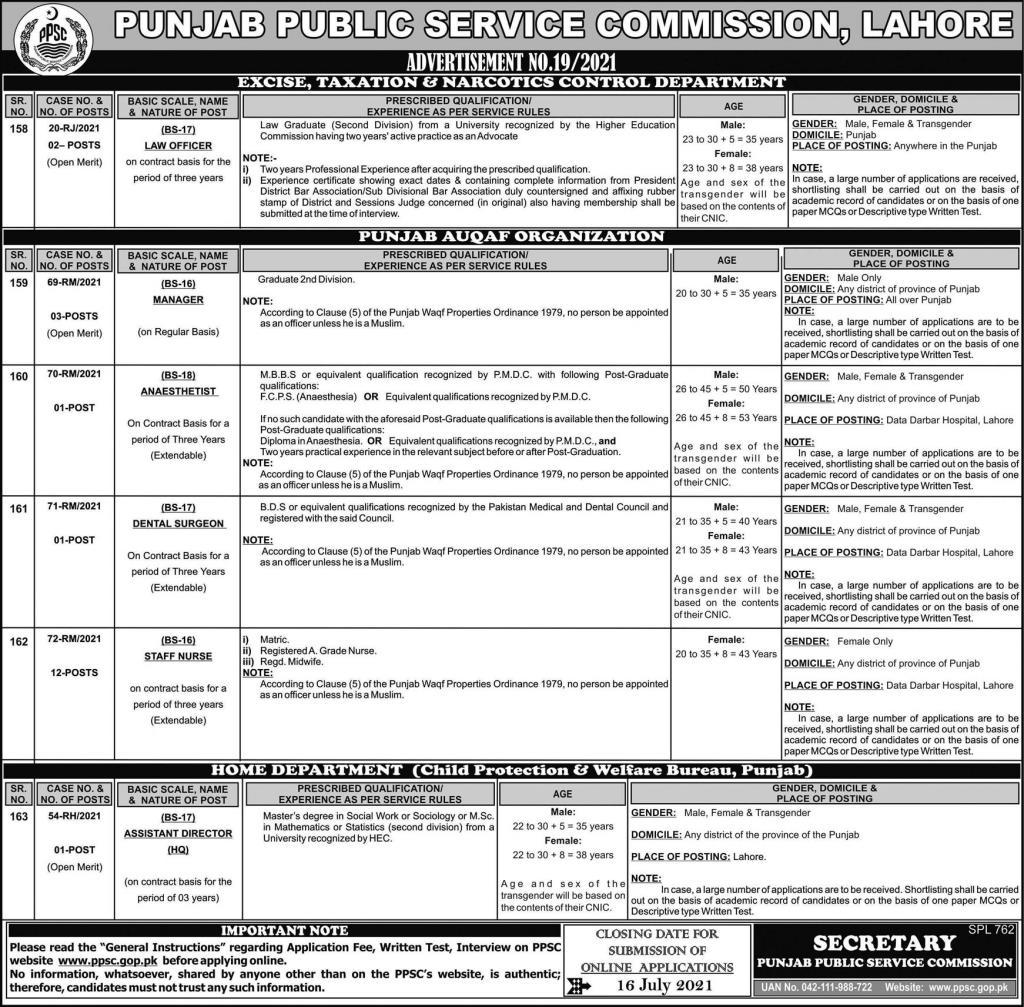Punjab Public Service Commission (PPSC) Jobs 2021