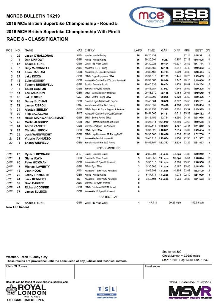 2016-bsb-snetterton-race1.jpg