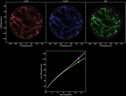 imagem de um dos quadros da simulação feita durante o estudo