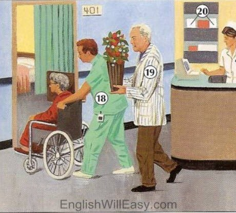 Picture Dictionary – Place– Hospital