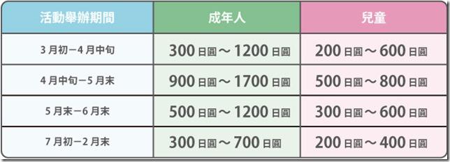 在最美的季節遇見足利紫籐花卉公園:門票交通攻略實況(上)04